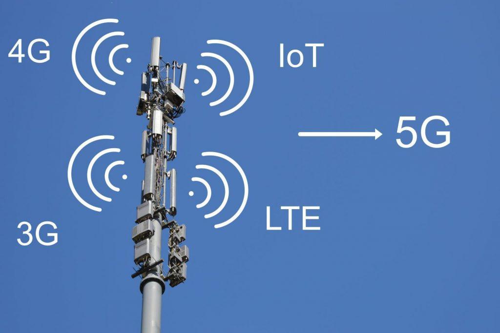 tegel-GSM-G3-G4-G5-1024x683