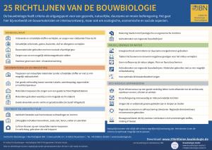 Richtlijnen van de Bouwbiologie